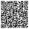 QR code with Kym Group contacts