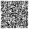 QR code with Furniture Makers Unlimited contacts