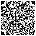 QR code with Laskerr G Mark Assoc Dr Odp contacts