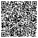 QR code with Variety Armys Surplus contacts