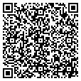 QR code with Richards Painting contacts