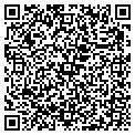 QR code with Retirement Money Management contacts