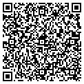 QR code with Sure Lock Locksmith's Inc contacts