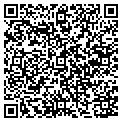 QR code with Mark A Mettetal contacts