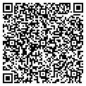 QR code with Gravitas Digital Solutions contacts