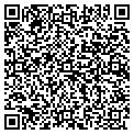QR code with Classifeyeds com contacts