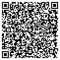 QR code with Martinez- Ayme Securities contacts