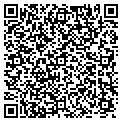 QR code with Martin S Britt Surveyor & Mapp contacts