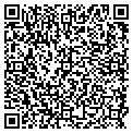 QR code with Richard Pace Property MGT contacts
