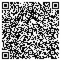 QR code with Peter Clogston Business Service contacts