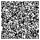 QR code with Mastercare Plus Health & Ftnss contacts