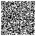 QR code with Parametric Solutions Inc contacts