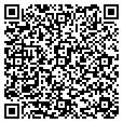 QR code with Perfumania contacts