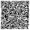 QR code with Careerfinders Medical Inc contacts