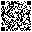 QR code with Penn Feed contacts