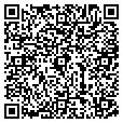QR code with Irtc LLC contacts