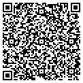 QR code with Nature Sunshine Authorized Dis contacts