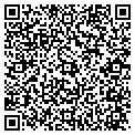 QR code with Omnitech Development contacts