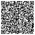 QR code with Resorts Nationwide Inc contacts