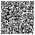 QR code with Surroundings Pool & Patio Inc contacts