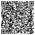 QR code with Millers Painting contacts