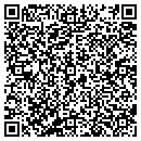 QR code with Millennium Capitl Partners LLC contacts