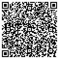 QR code with Suncoast Inspection Service contacts