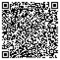 QR code with Retractable Screens Of Florida contacts