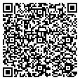 QR code with Indianhead contacts