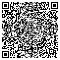 QR code with Hardware World Productions contacts