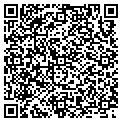 QR code with Informtion Tech Data Solutions contacts