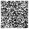 QR code with Southeast Investment I contacts