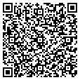 QR code with Irrigation Creations contacts