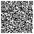 QR code with Parks Nursery & Foliage Co contacts