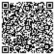 QR code with Plantation contacts