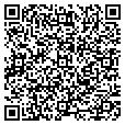 QR code with Lands End contacts