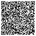 QR code with Indigenous People's Tech & Ed contacts