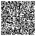 QR code with Classic Florals Inc contacts