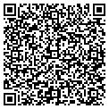 QR code with Kmart Pharmacies Inc contacts