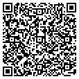 QR code with Lawn Knights contacts