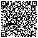 QR code with Martin Carnahan Pressure Clng contacts