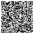 QR code with Metropolitan Financial contacts