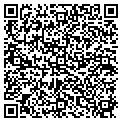 QR code with Plastic Surgery-North Fl contacts