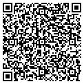 QR code with Aprils Lawn Care & Services contacts