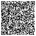 QR code with Surecredit U S A Home Loans contacts