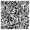 QR code with Racquets Direct contacts