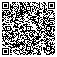 QR code with Aggpro contacts