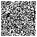 QR code with Dick's Drywall & Painting contacts
