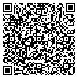 QR code with Pram Co contacts