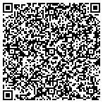 QR code with Lori Jill Designs contacts